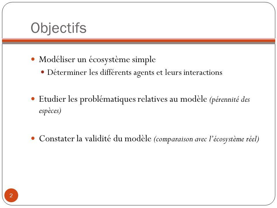 Objectifs Modéliser un écosystème simple