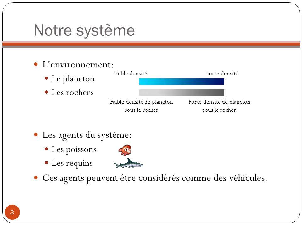 Notre système L'environnement: Les agents du système: