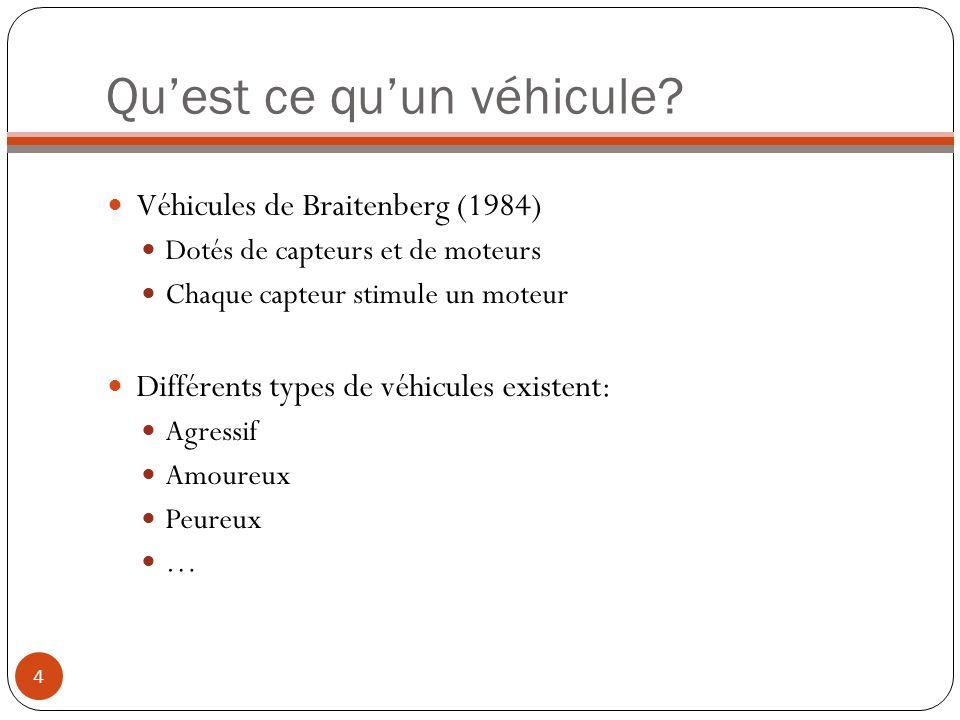 Qu'est ce qu'un véhicule