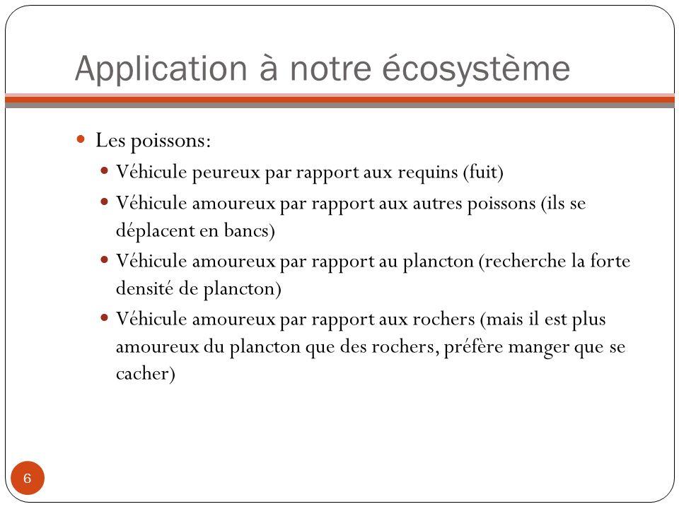 Application à notre écosystème