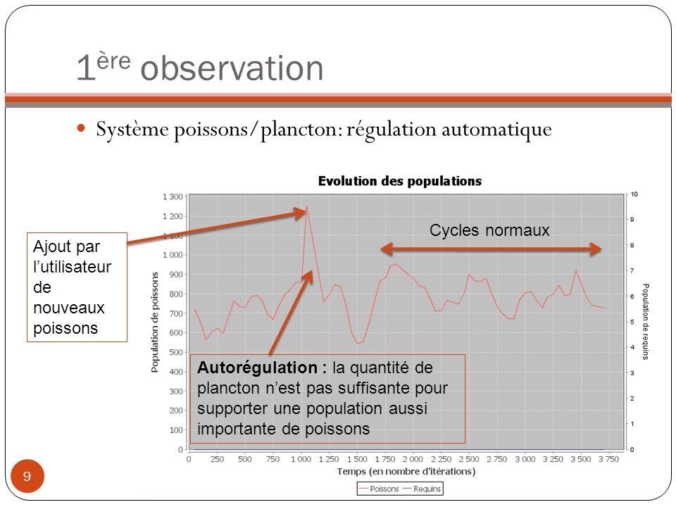 1ère observation Système poissons/plancton: régulation automatique