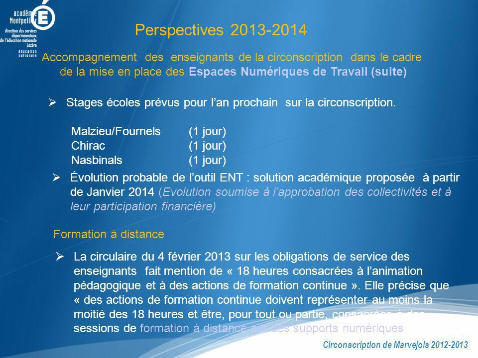Perspectives 2013-2014
