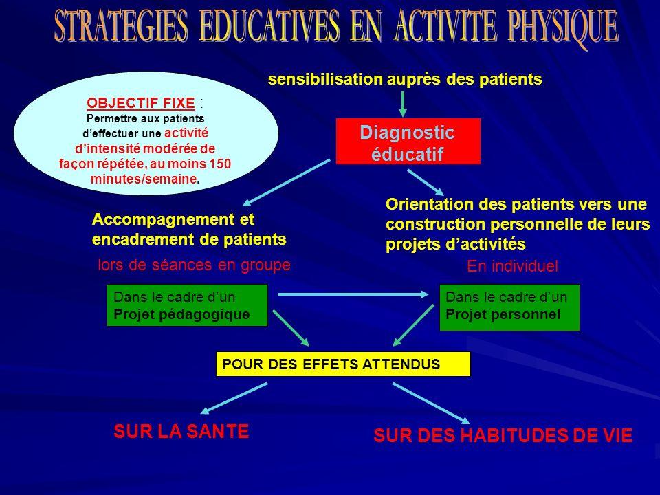 STRATEGIES EDUCATIVES EN ACTIVITE PHYSIQUE