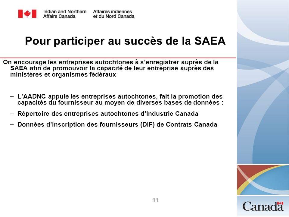Pour participer au succès de la SAEA