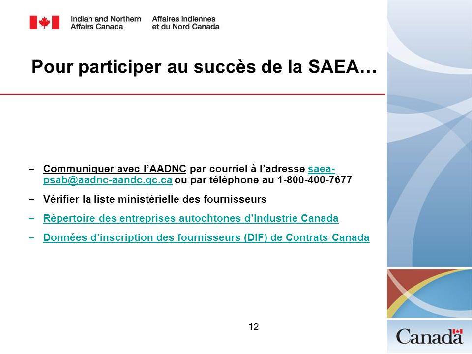 Pour participer au succès de la SAEA…