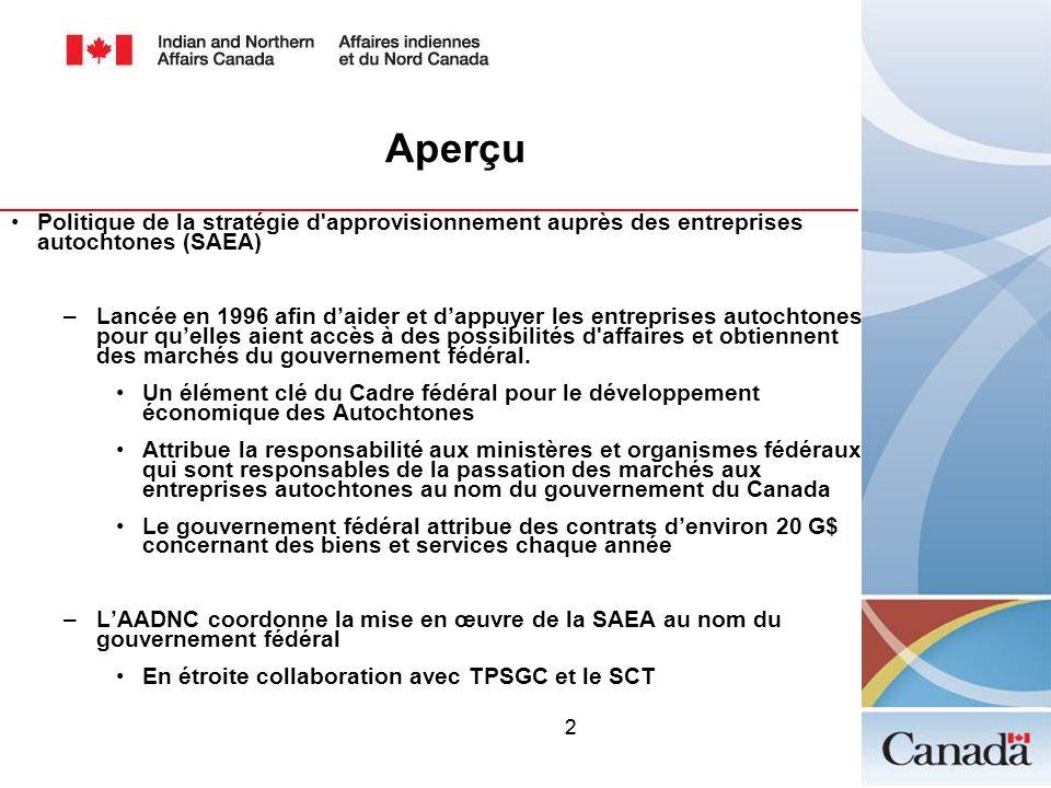 Aperçu Politique de la stratégie d approvisionnement auprès des entreprises autochtones (SAEA)