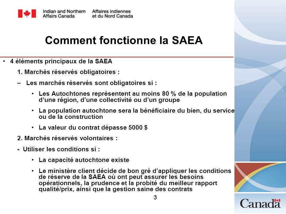 Comment fonctionne la SAEA