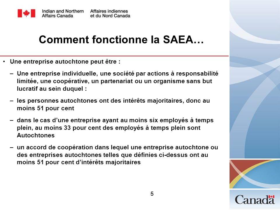 Comment fonctionne la SAEA…