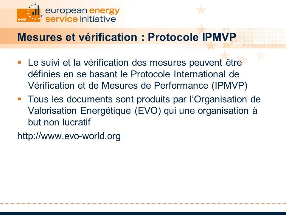 Mesures et vérification : Protocole IPMVP