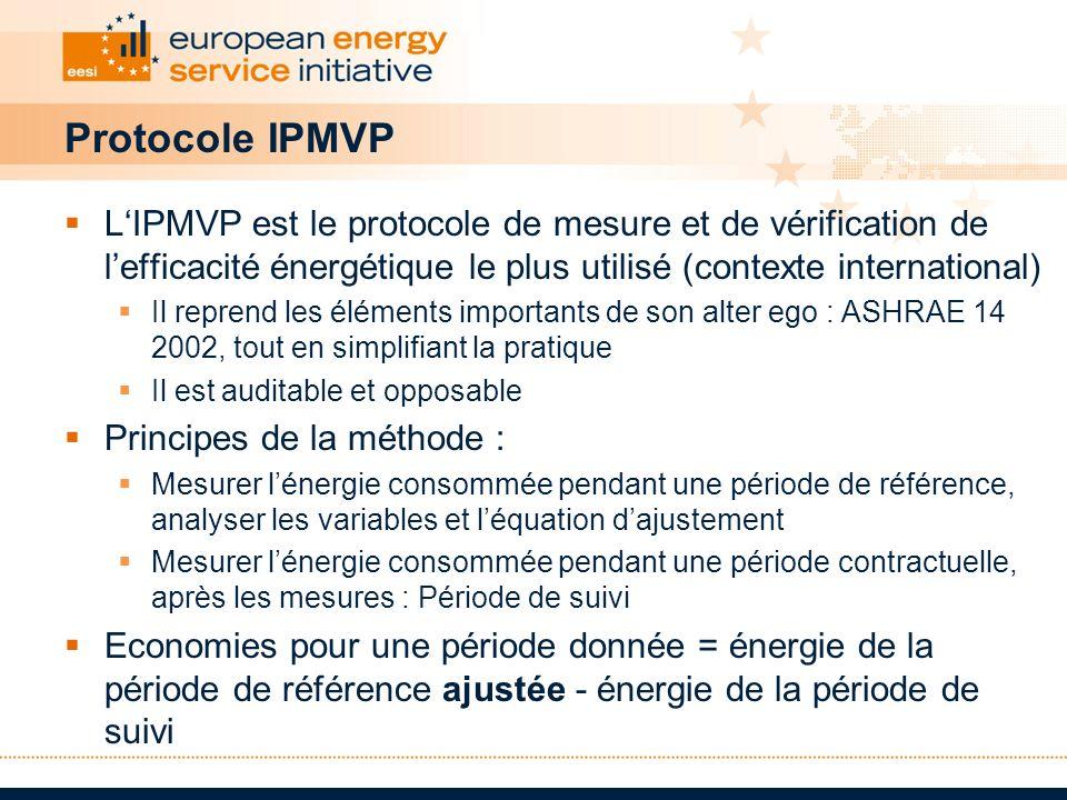 Protocole IPMVP L'IPMVP est le protocole de mesure et de vérification de l'efficacité énergétique le plus utilisé (contexte international)