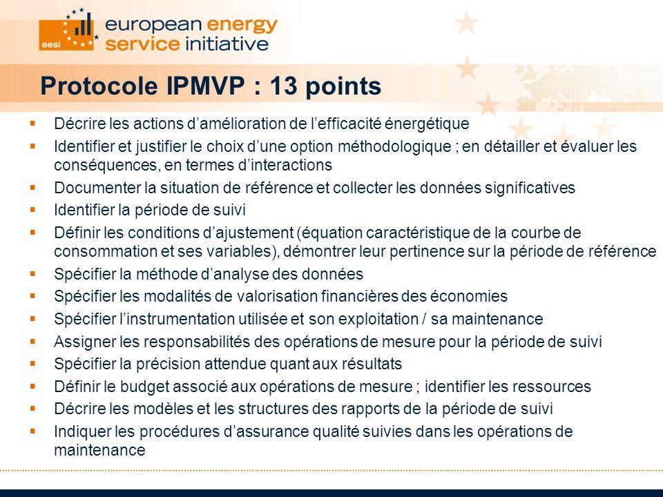 Protocole IPMVP : 13 points