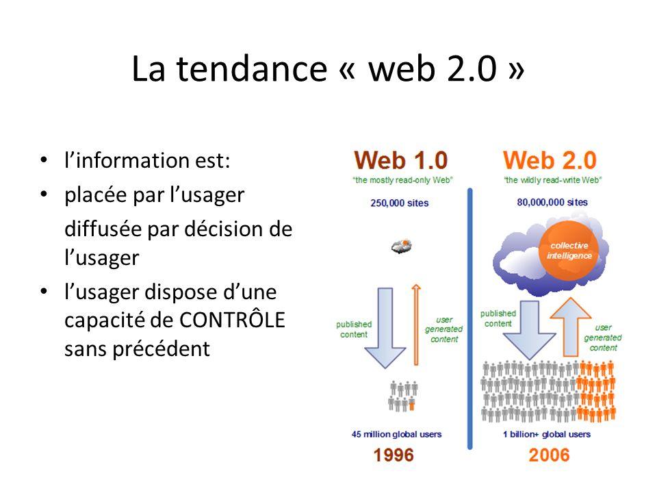La tendance « web 2.0 » l'information est: placée par l'usager