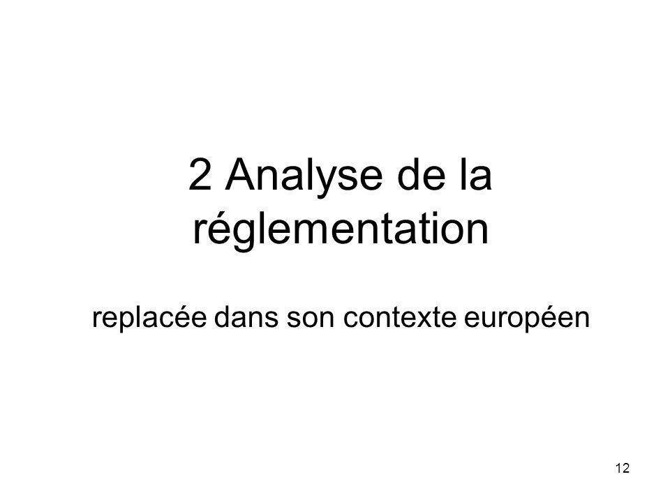2 Analyse de la réglementation replacée dans son contexte européen
