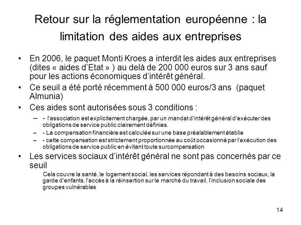 Retour sur la réglementation européenne : la limitation des aides aux entreprises