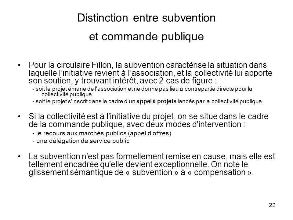 Distinction entre subvention et commande publique