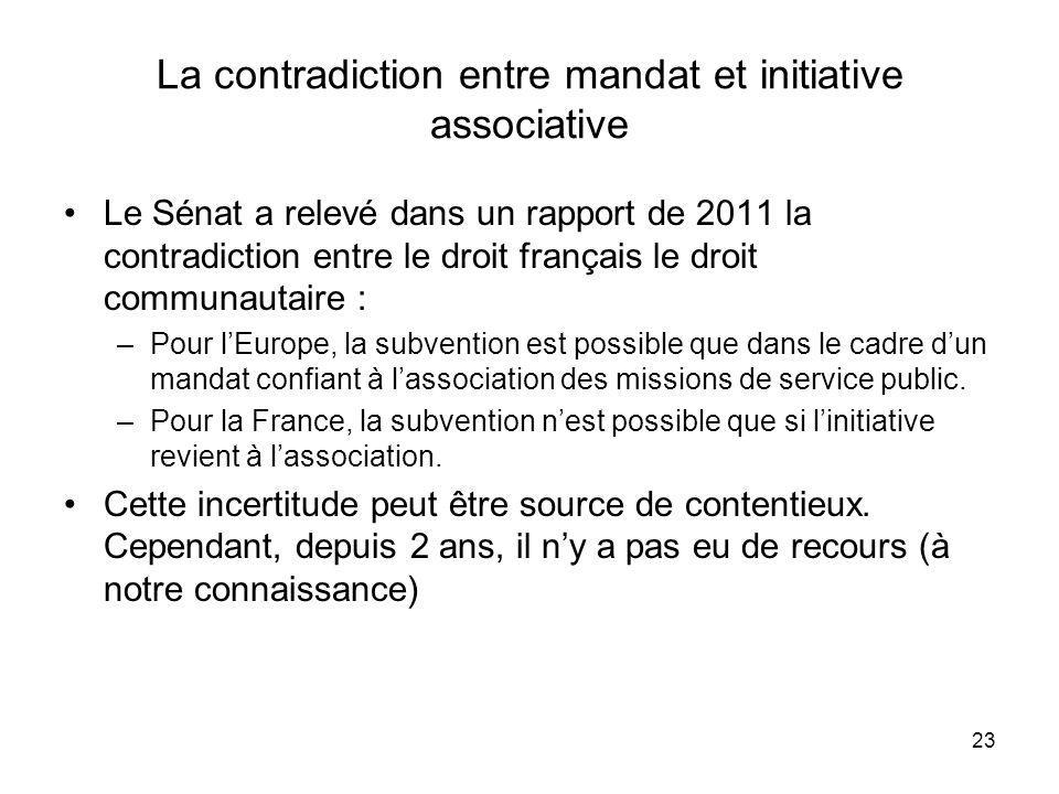 La contradiction entre mandat et initiative associative