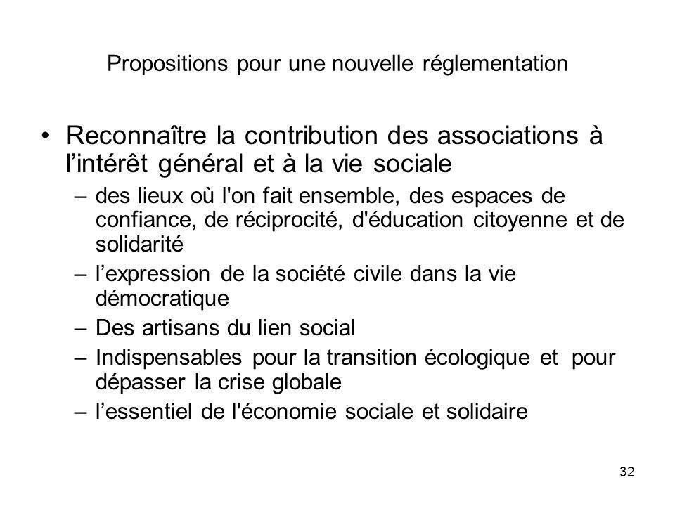 Propositions pour une nouvelle réglementation