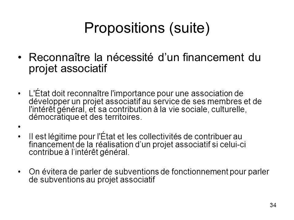 Propositions (suite) Reconnaître la nécessité d'un financement du projet associatif.