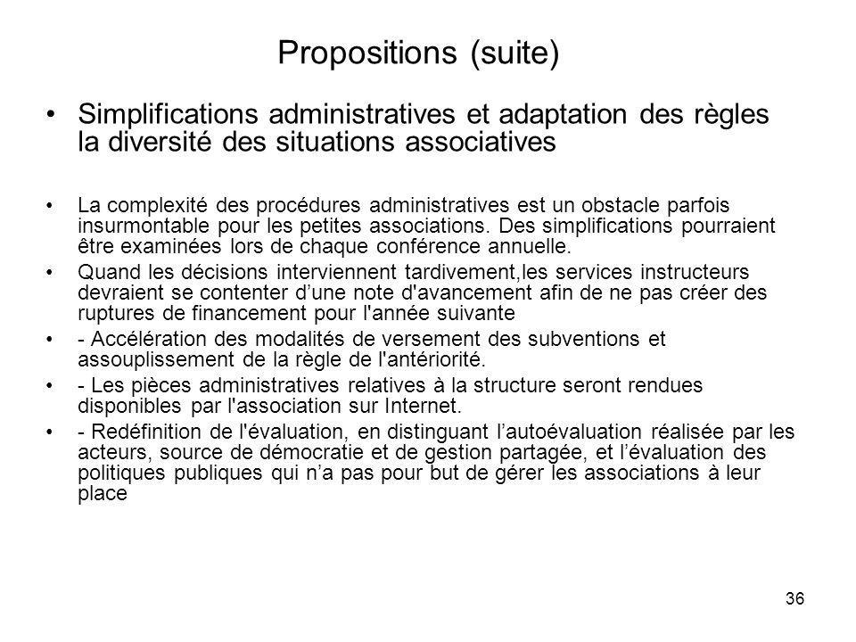 Propositions (suite)Simplifications administratives et adaptation des règles la diversité des situations associatives.