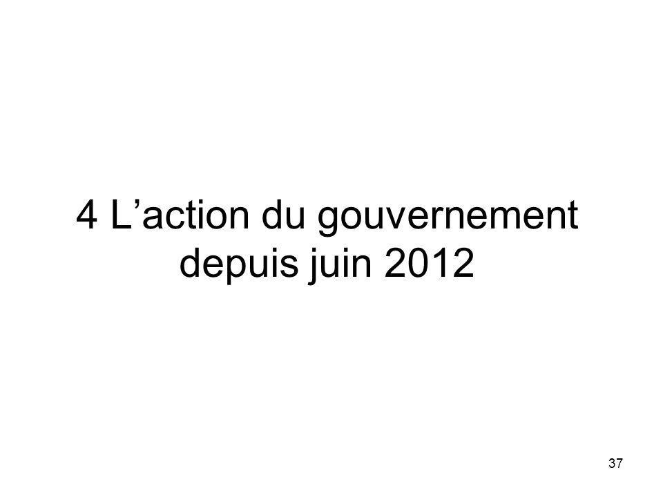 4 L'action du gouvernement depuis juin 2012
