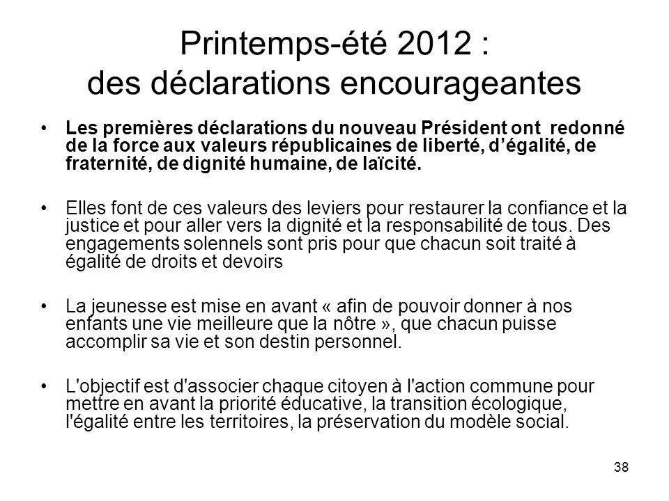 Printemps-été 2012 : des déclarations encourageantes
