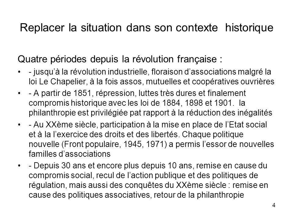 Replacer la situation dans son contexte historique