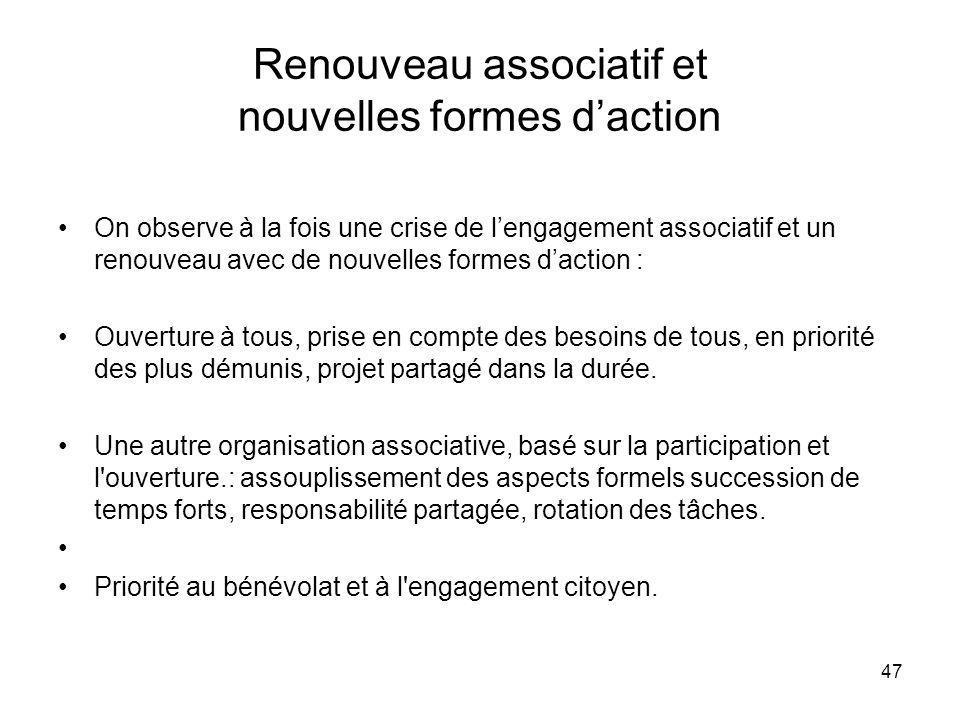 Renouveau associatif et nouvelles formes d'action