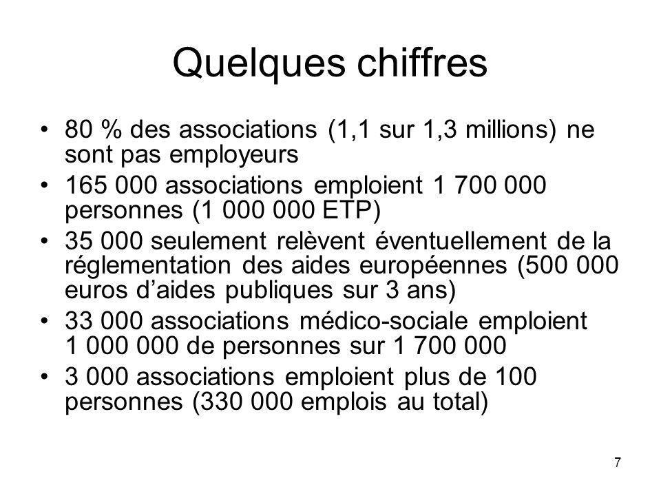 Quelques chiffres 80 % des associations (1,1 sur 1,3 millions) ne sont pas employeurs.