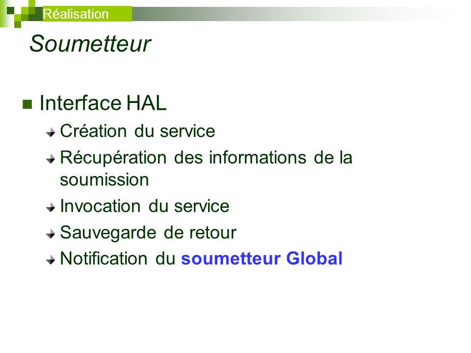 Soumetteur Interface HAL Création du service