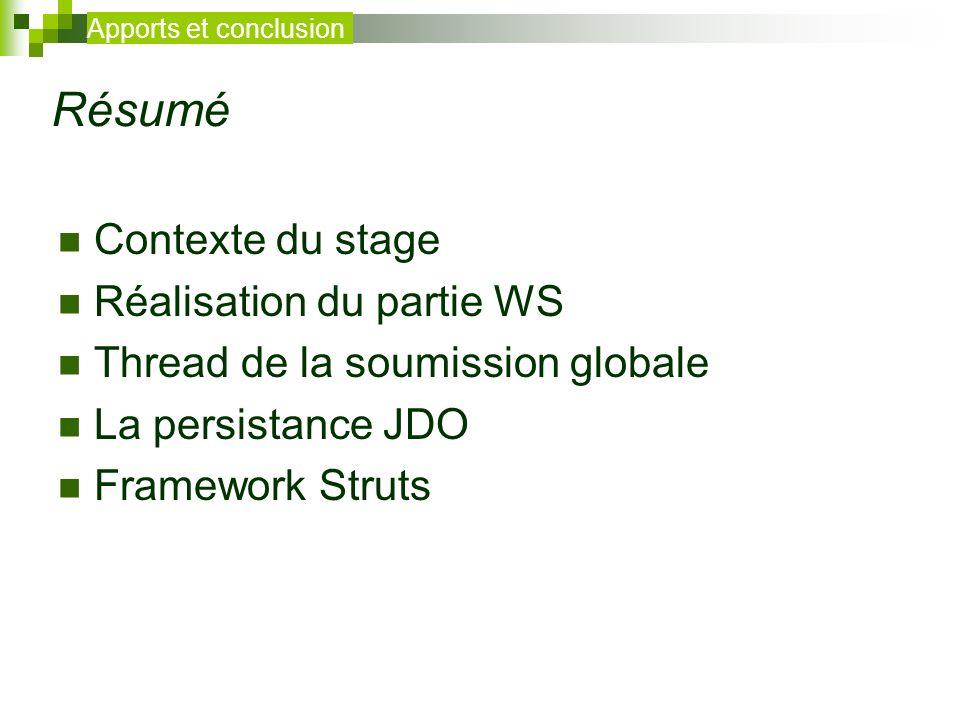 Résumé Contexte du stage Réalisation du partie WS