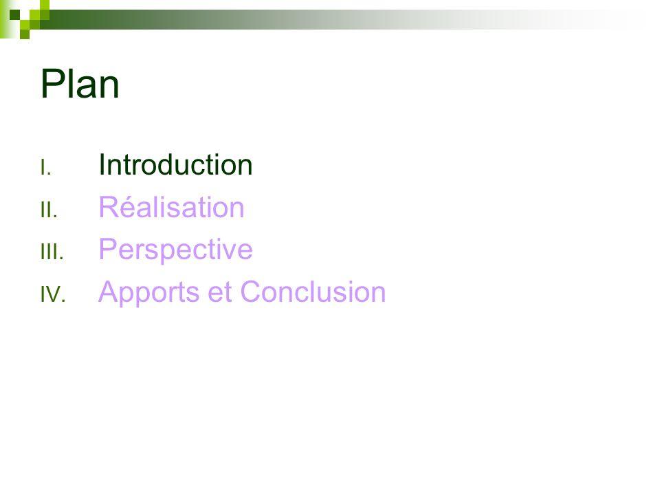 Plan Introduction Réalisation Perspective Apports et Conclusion Alors