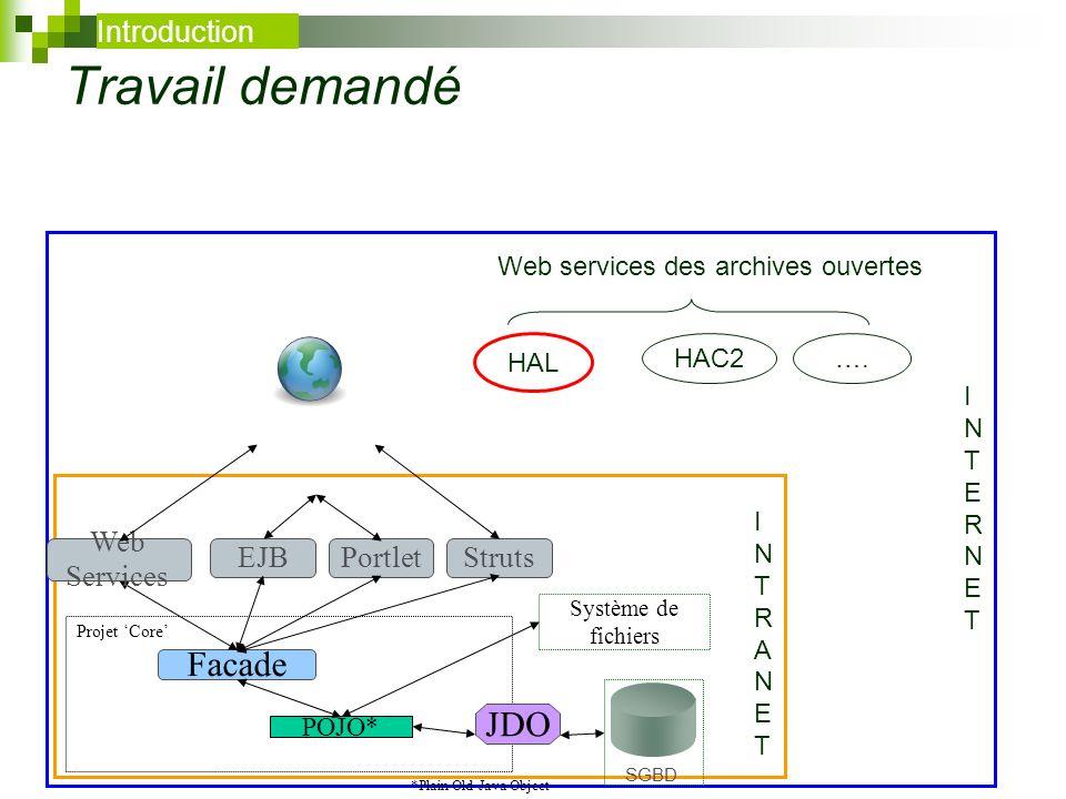 Web services des archives ouvertes
