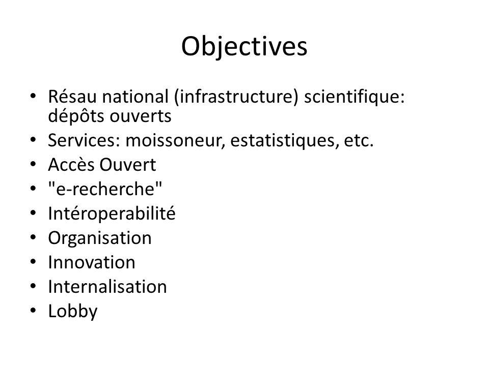 Objectives Résau national (infrastructure) scientifique: dépôts ouverts. Services: moissoneur, estatistiques, etc.