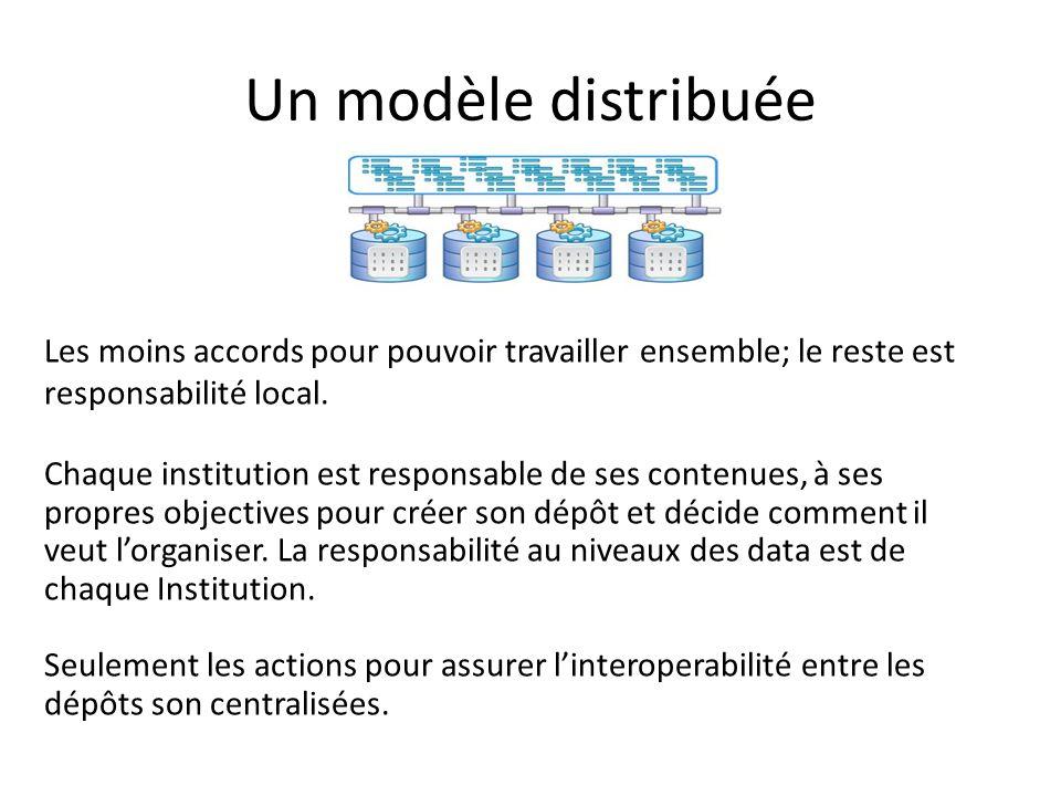 Un modèle distribuée Les moins accords pour pouvoir travailler ensemble; le reste est responsabilité local.