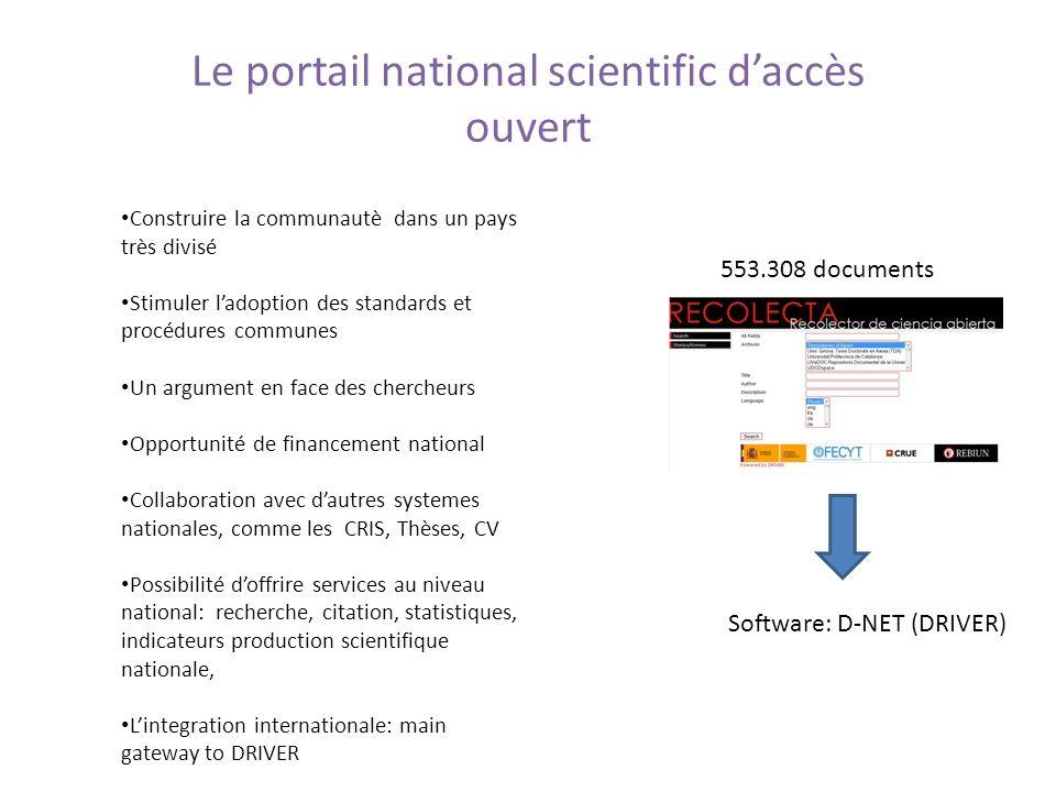 Le portail national scientific d'accès ouvert