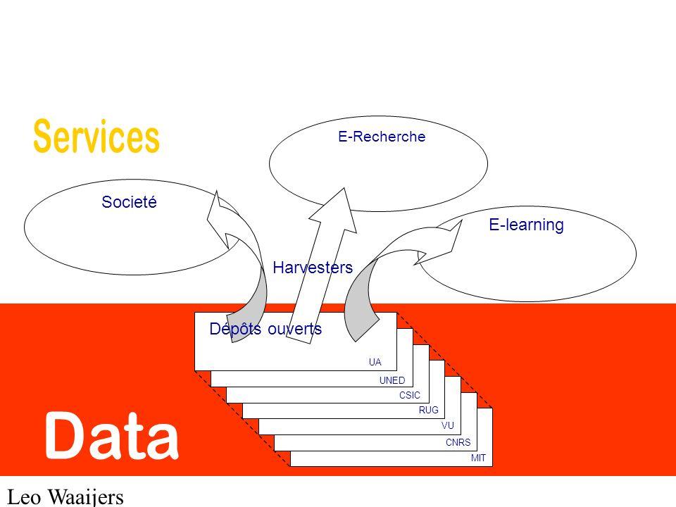 Data Services Leo Waaijers Societé E-learning Harvesters