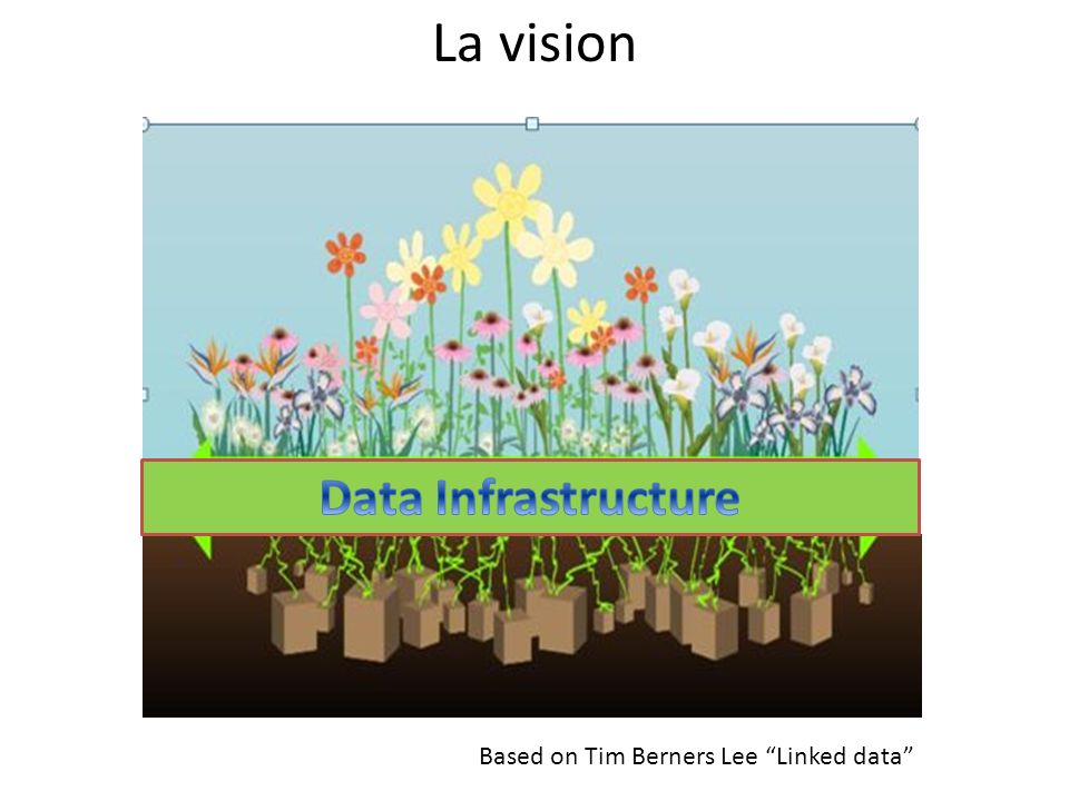 La vision Data Infrastructure Based on Tim Berners Lee Linked data