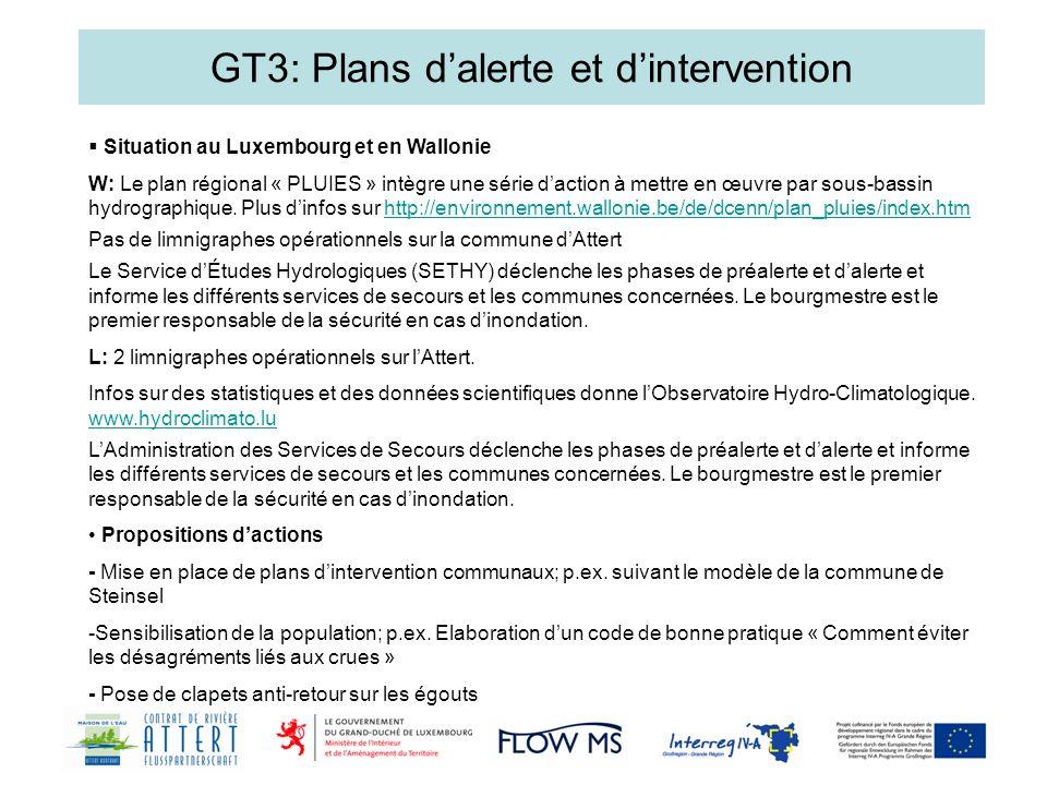 GT3: Plans d'alerte et d'intervention