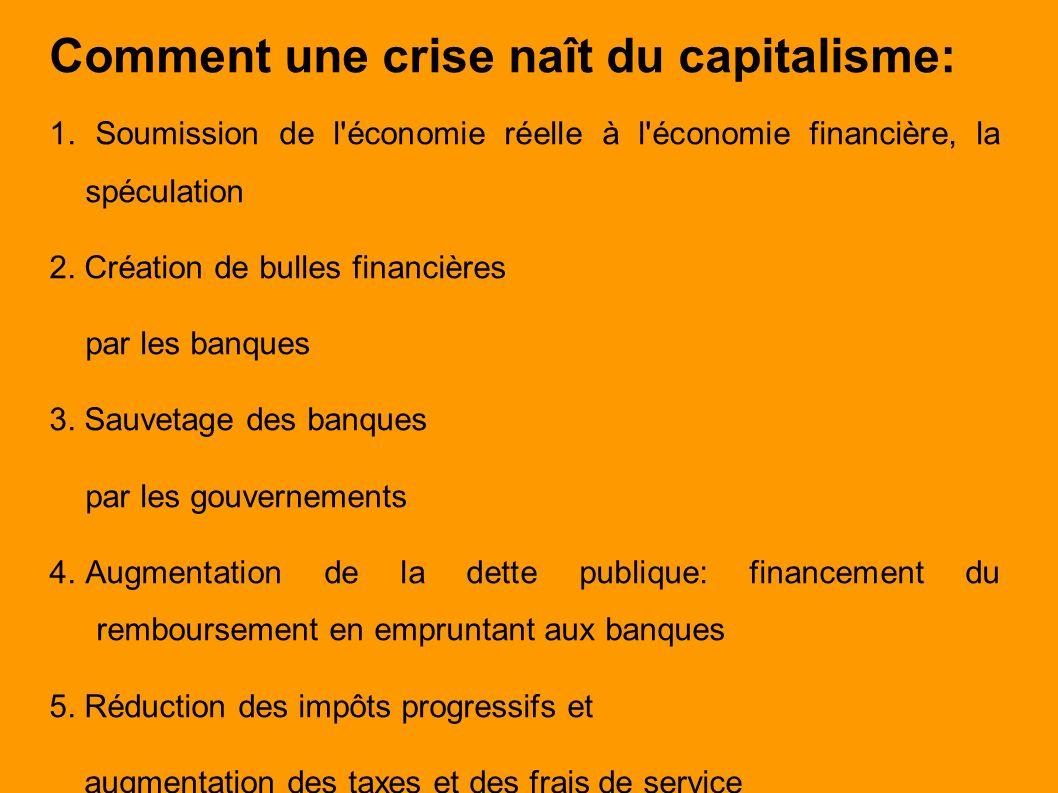 Comment une crise naît du capitalisme: