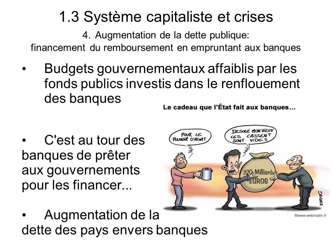 1. 3 Système capitaliste et crises 4