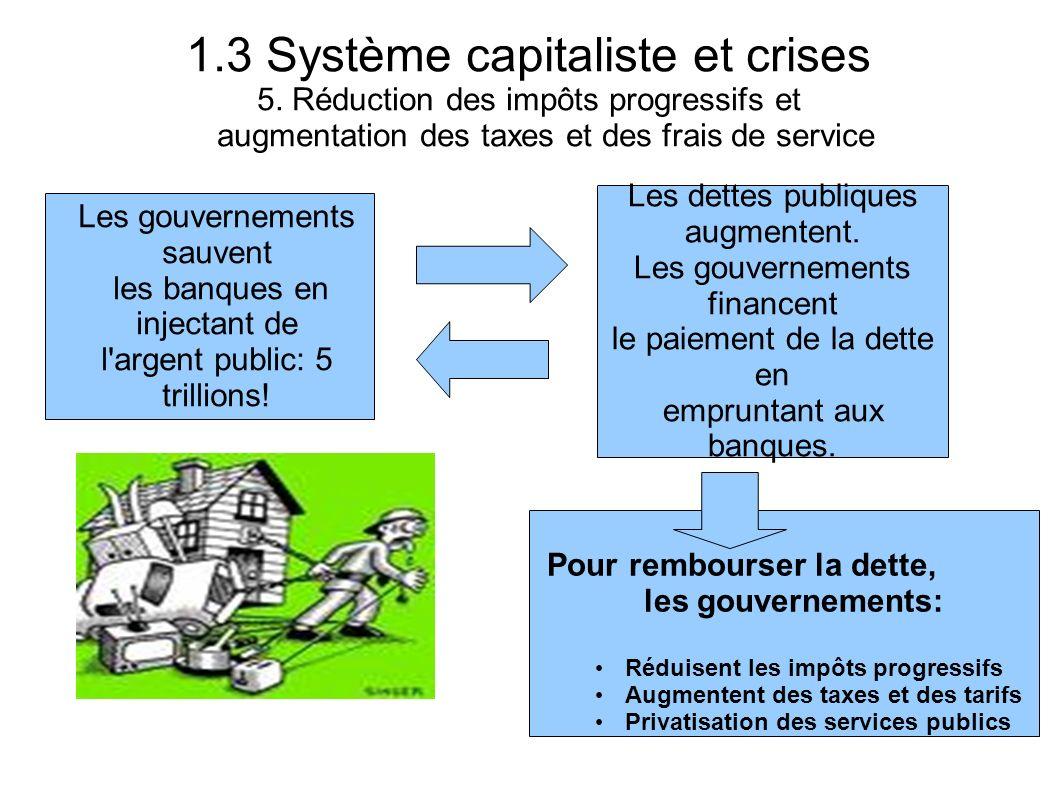 1. 3 Système capitaliste et crises 5
