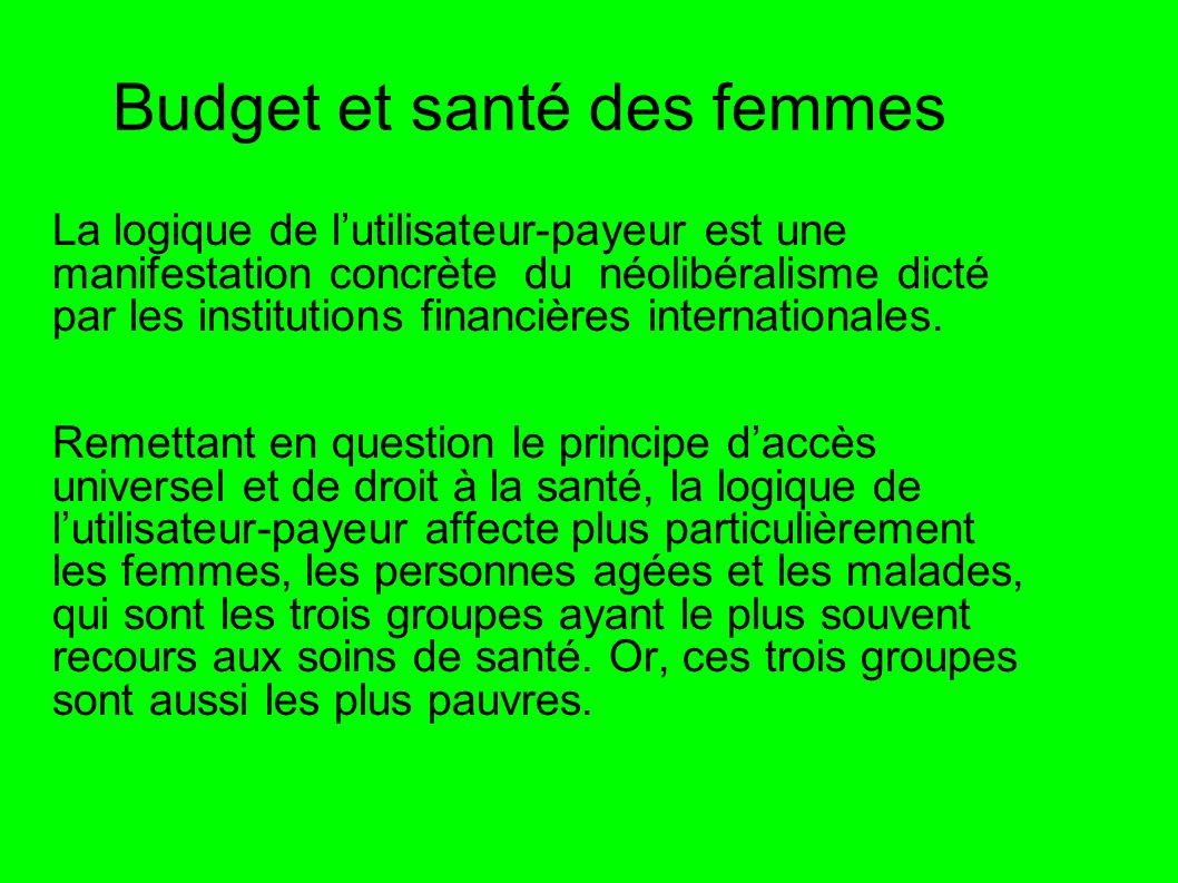 Budget et santé des femmes