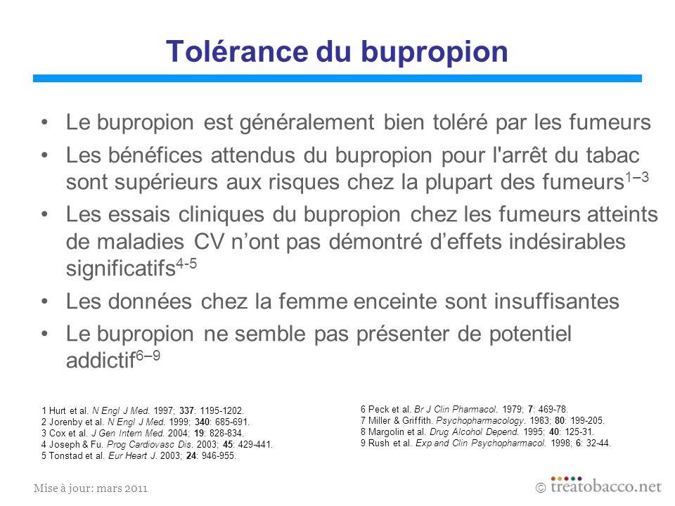 Tolérance du bupropion
