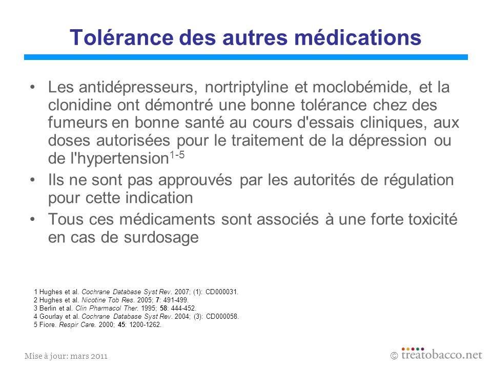 Tolérance des autres médications