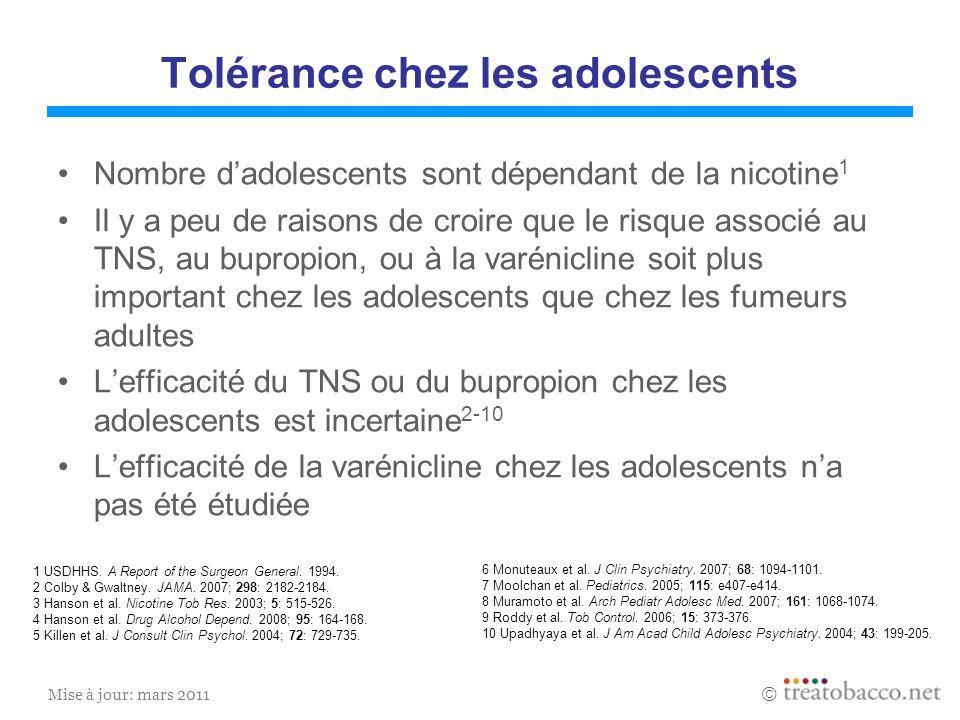 Tolérance chez les adolescents