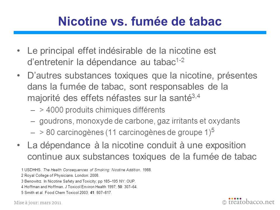 Nicotine vs. fumée de tabac