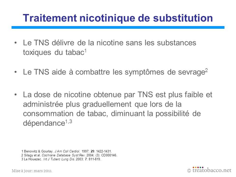 Traitement nicotinique de substitution