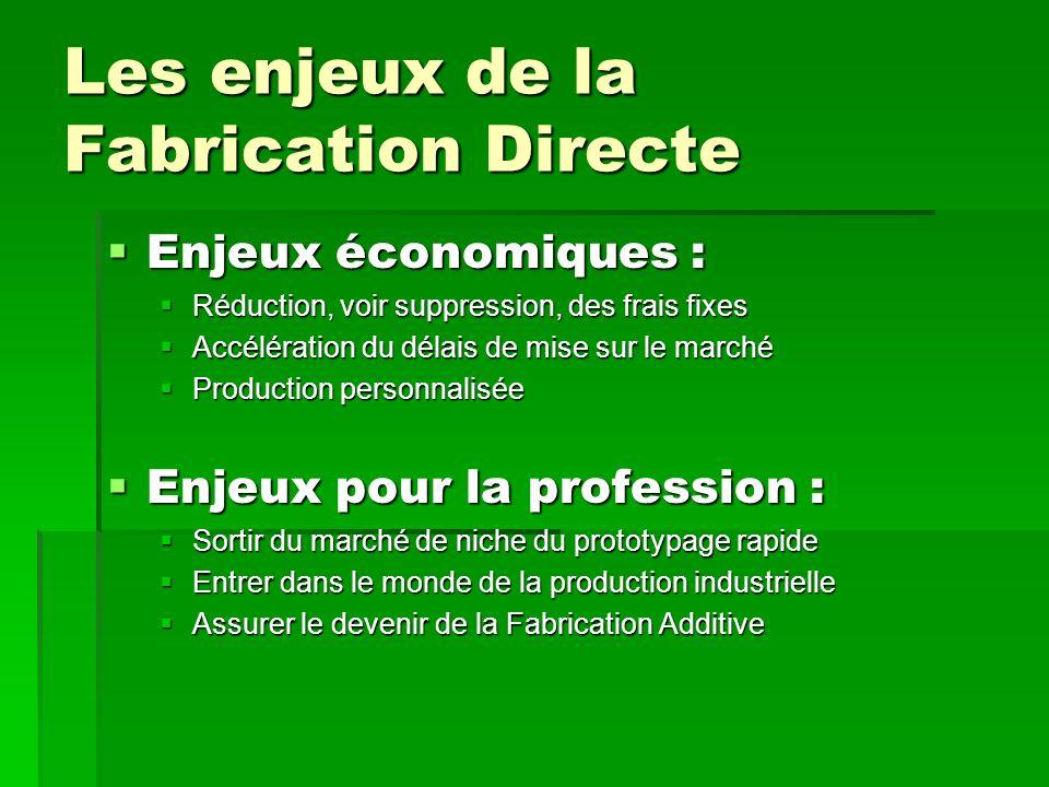 Les enjeux de la Fabrication Directe