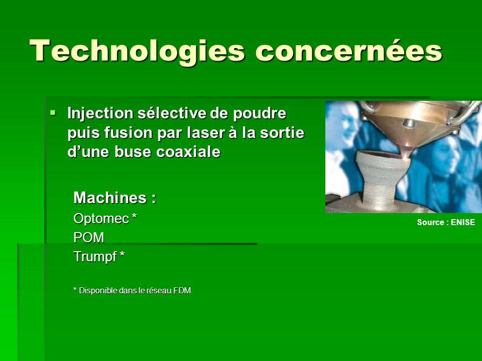 Technologies concernées