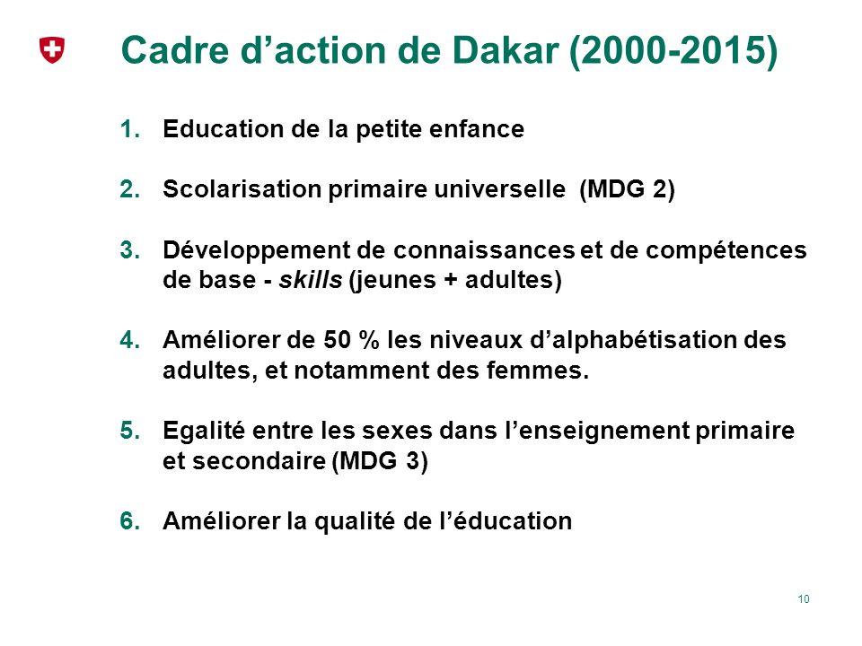 Cadre d'action de Dakar (2000-2015)